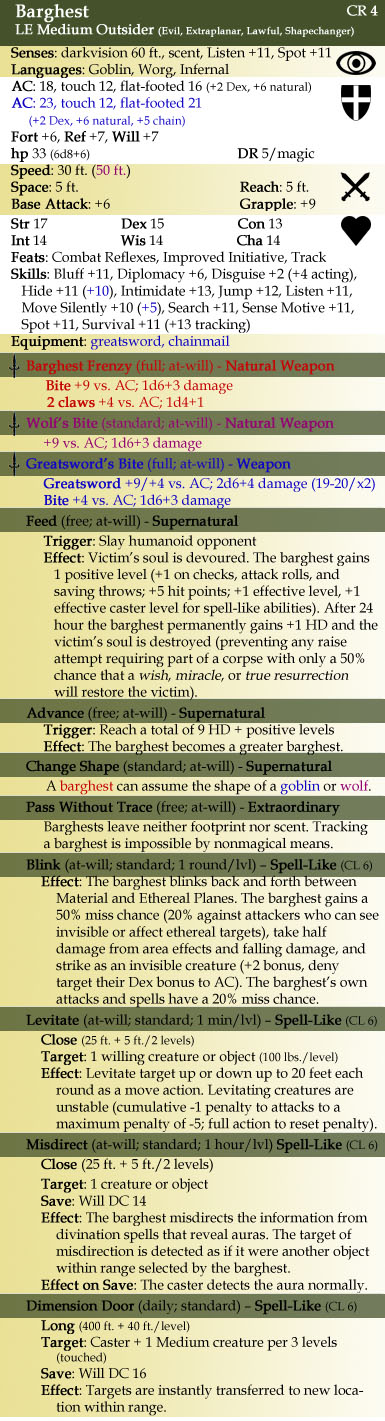 Barghest - 4th Edition Style Stat Block