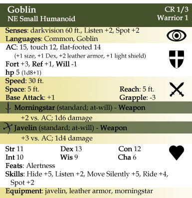 Goblin - 4th Edition Style