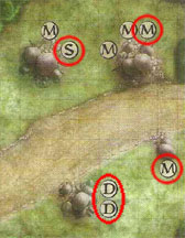 KotS - Kobold Ambush Locations