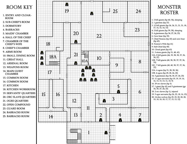 sample map with monsters