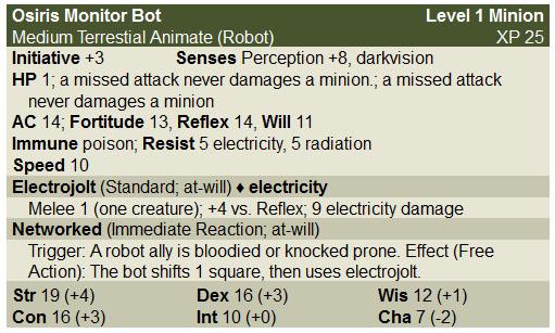 Egyptian Incursion - Osiris Monitor Bot