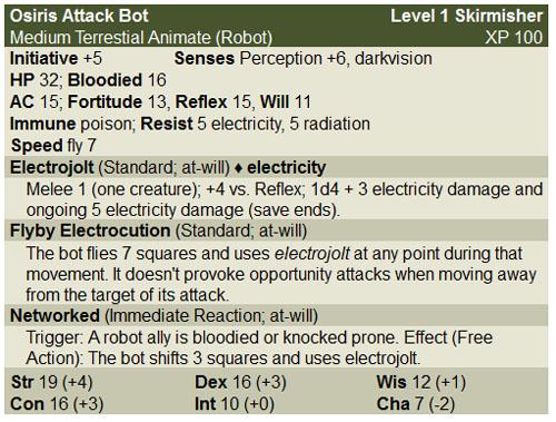 Egyptian Incursion - Osiris Attack Bot