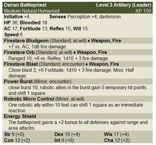 Egyptian Incursion - Osrian Battlepriest