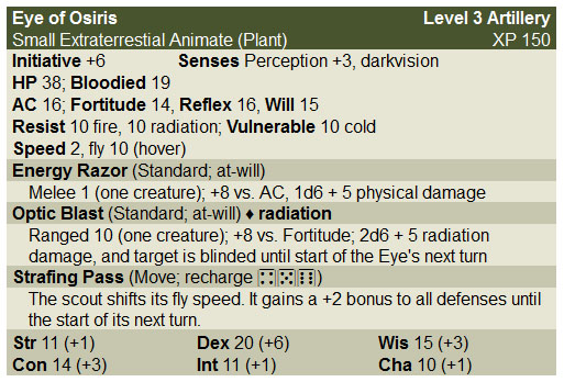 Egyptian Incursion - Eye of Osiris