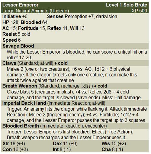 Egyptian Incursion - Lesser Emperor