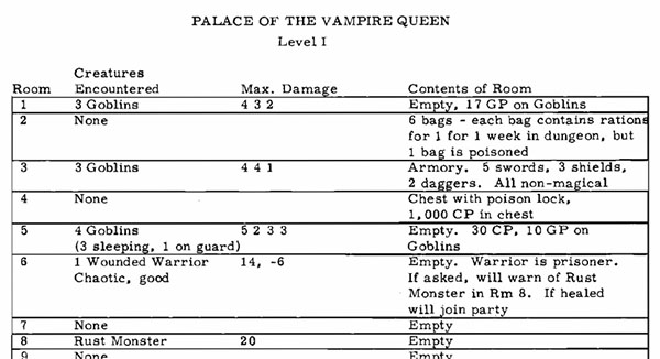 Palace of the Vampire Queen - Wee Warriors
