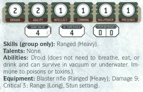 Star Wars: Red Peace - Battle Droid Stats