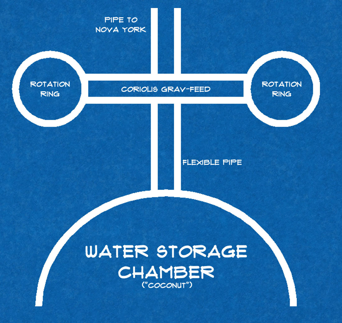 Eclipse Phase: Psi-Chosis - Water Storage Chamber